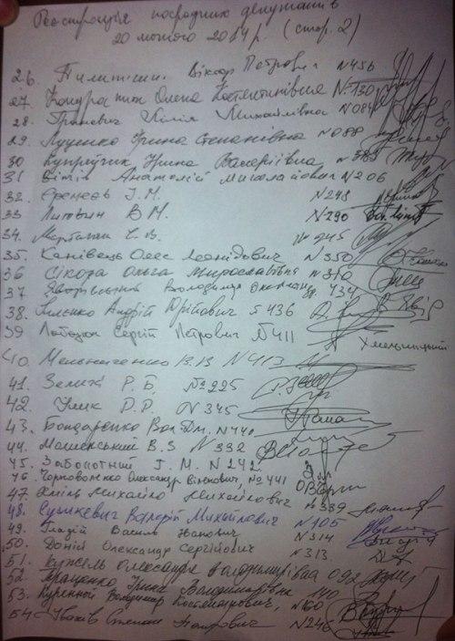 Список депутатів, які зареєструвалися на засіданні Верховної Ради