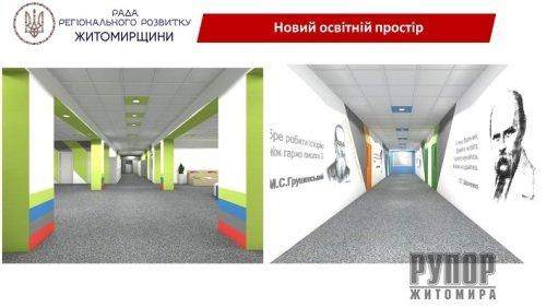 Ігор Гундич розповів про перспективи Житомирщини 2019-2021: драмтеатр, амбулаторії, магістрат та десятки інших проектів
