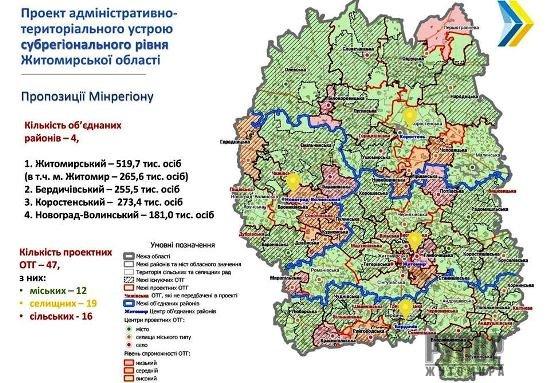 Нова модель Житомирщини від Мінрегіону – 4 райони та 47 громад
